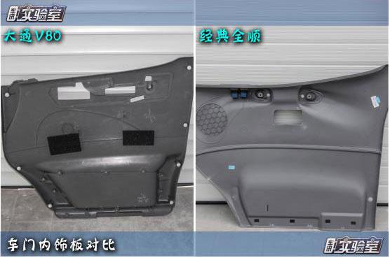 【上汽大通VS全顺拆解对比】翼子板对比    无论是乘用车还是商用车都会安装车身翼子板,翼子板就像我们身上的衣服,主要起到美观装饰和碰撞后对行人防护的作用。在设计该部件时尽量考虑方便更换,方便维修为准则。本期拆解的大通V80和经典全顺在翼子板安装方式就存在不同。    大通V80翼子板与白车身分离,为分体式结构设计。翼子板使用钢质材料,所用钢板厚0.
